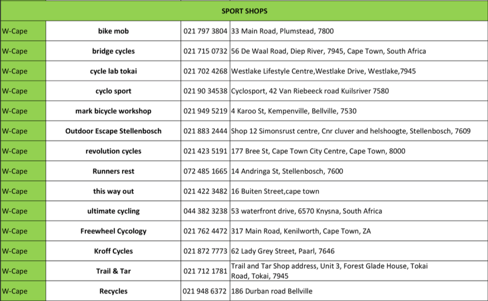 westerncape-independentstores1